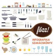 Főzz! – Infografikai szakácskönyv