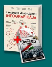 A második világháború infografikája + A magyar október - Bookazine