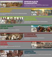 Magyar história Bookazine sorozat előfizetés 2-7. kötet